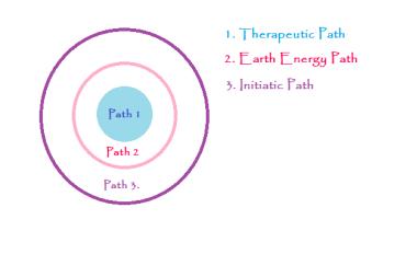 pathway optionslarge